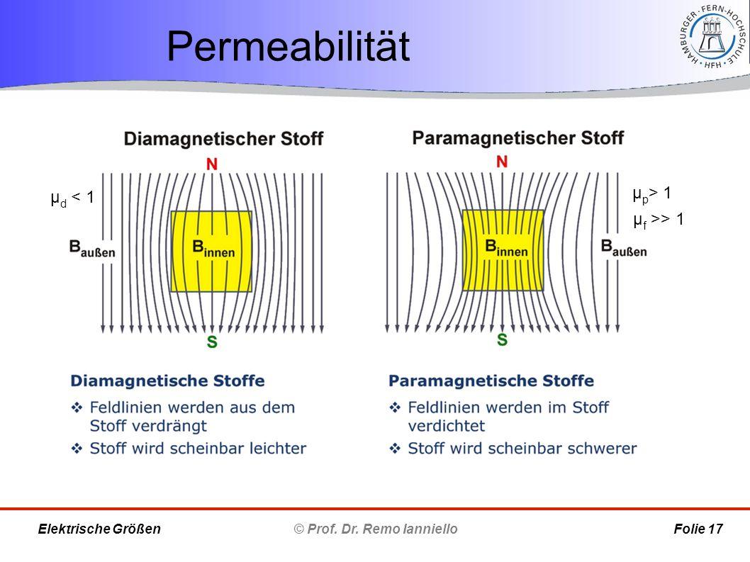 Permeabilität © Prof. Dr. Remo Ianniello Folie 17 Elektrische Größen µ d < 1 µ p > 1 µ f >> 1