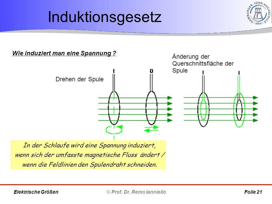 Induktionsgesetz © Prof. Dr. Remo Ianniello Folie 21 Elektrische Größen Drehen der Spule Änderung der Querschnittsfläche der Spule In der Schlaufe wir