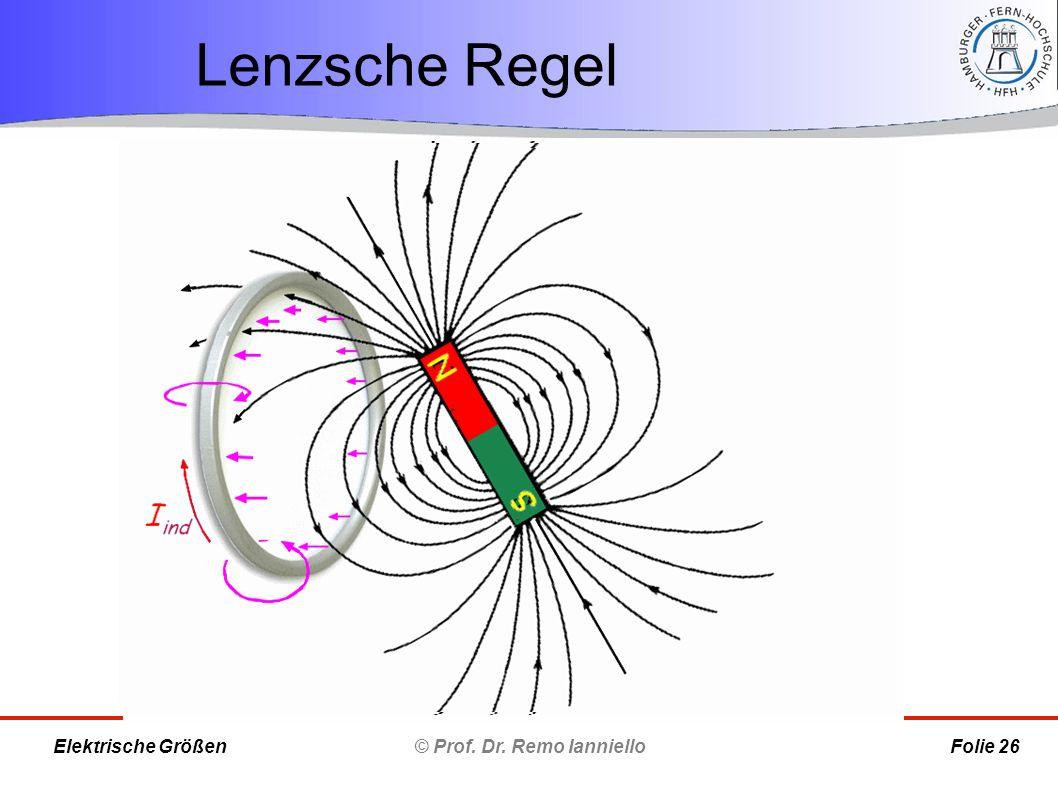 Lenzsche Regel © Prof. Dr. Remo Ianniello Folie 26 Elektrische Größen
