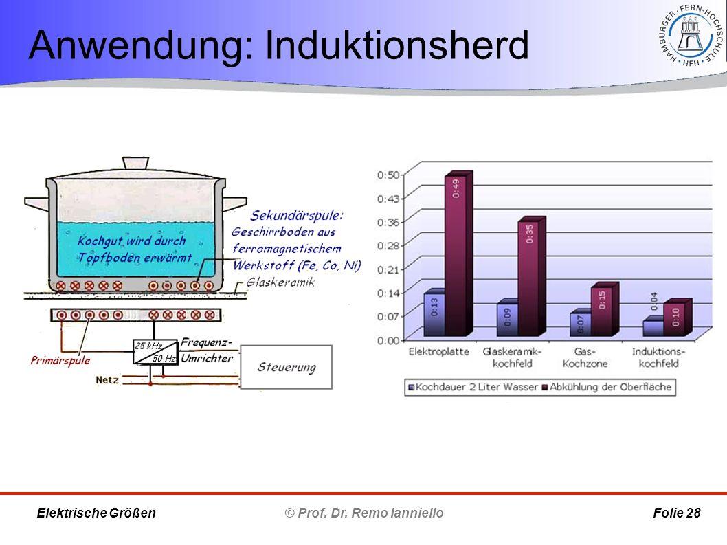 Anwendung: Induktionsherd © Prof. Dr. Remo Ianniello Folie 28 Elektrische Größen