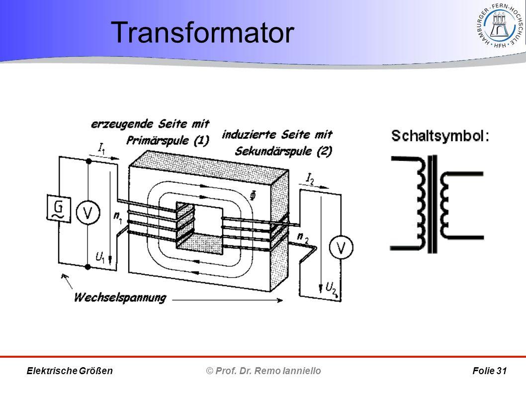 Transformator © Prof. Dr. Remo Ianniello Folie 31 Elektrische Größen