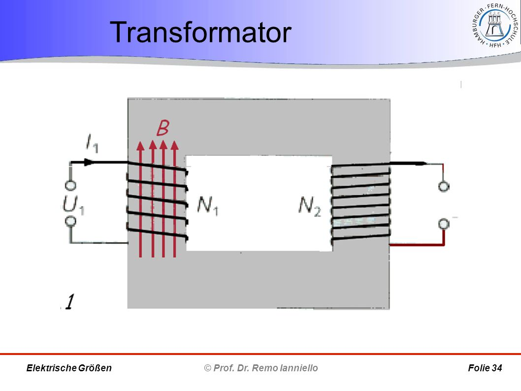 Transformator © Prof. Dr. Remo Ianniello Folie 34 Elektrische Größen