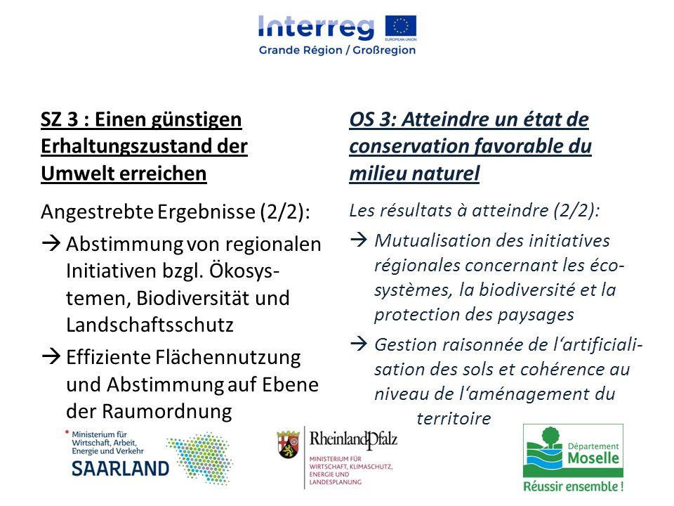SZ 3 : Einen günstigen Erhaltungszustand der Umwelt erreichen Angestrebte Ergebnisse (2/2):  Abstimmung von regionalen Initiativen bzgl. Ökosys- teme
