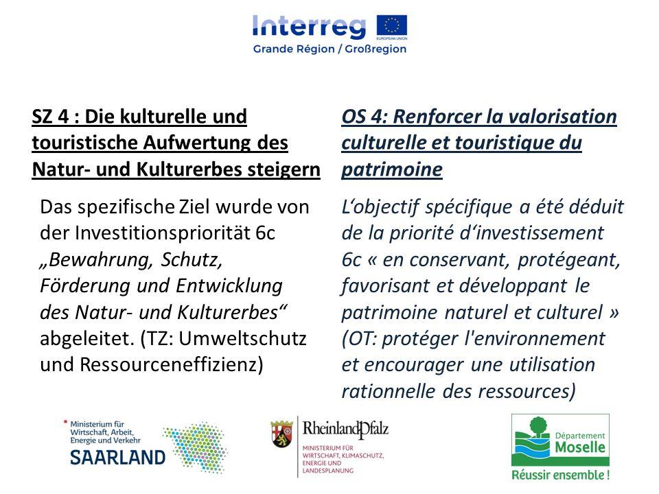 """SZ 4 : Die kulturelle und touristische Aufwertung des Natur- und Kulturerbes steigern Das spezifische Ziel wurde von der Investitionspriorität 6c """"Bew"""