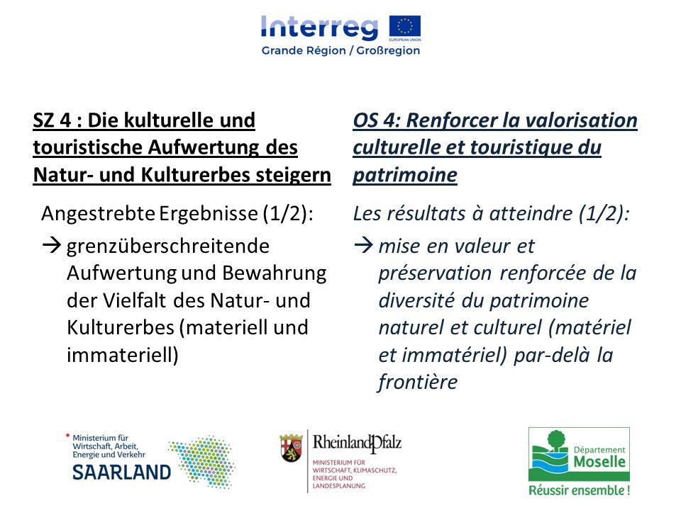 Angestrebte Ergebnisse (1/2):  grenzüberschreitende Aufwertung und Bewahrung der Vielfalt des Natur- und Kulturerbes (materiell und immateriell) Les