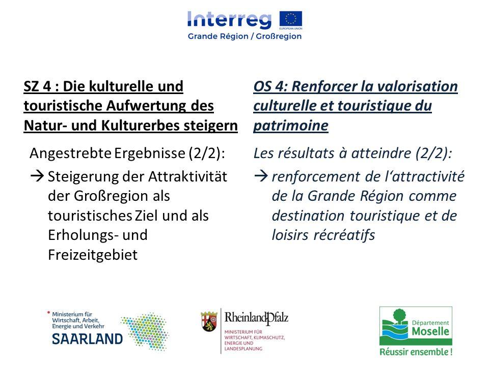 Angestrebte Ergebnisse (2/2):  Steigerung der Attraktivität der Großregion als touristisches Ziel und als Erholungs- und Freizeitgebiet Les résultats