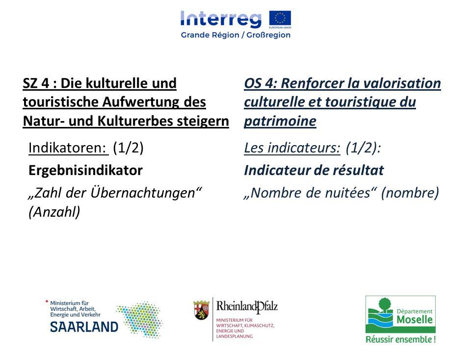 """Indikatoren: (1/2) Ergebnisindikator """"Zahl der Übernachtungen"""" (Anzahl) Les indicateurs: (1/2): Indicateur de résultat """"Nombre de nuitées"""" (nombre) SZ"""