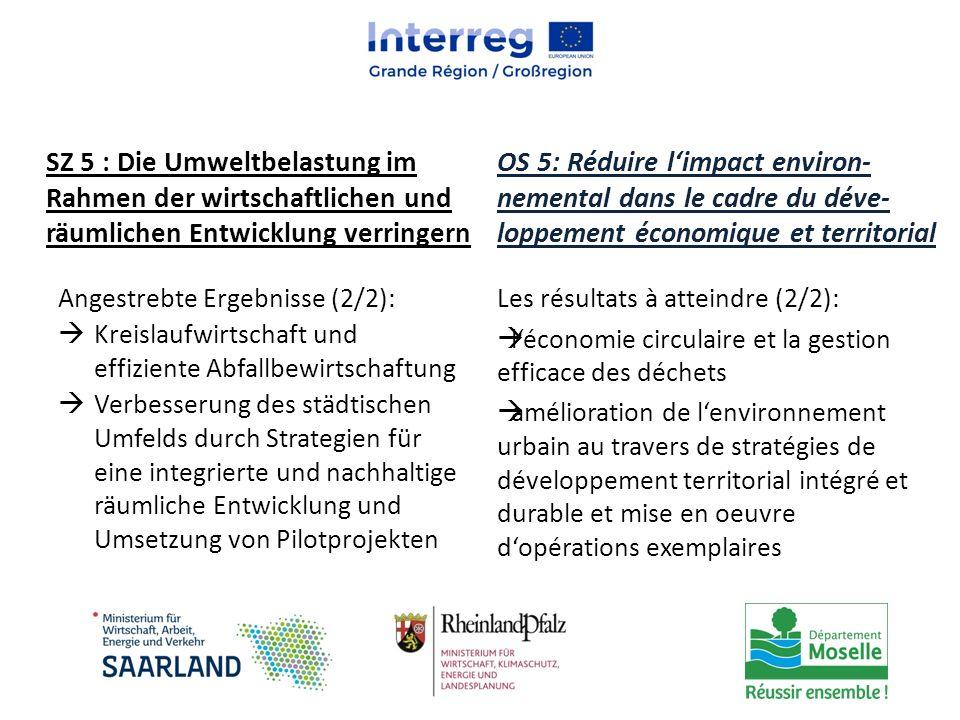 Angestrebte Ergebnisse (2/2):  Kreislaufwirtschaft und effiziente Abfallbewirtschaftung  Verbesserung des städtischen Umfelds durch Strategien für e