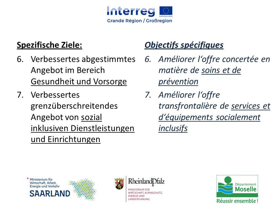 Spezifische Ziele: 6.Verbessertes abgestimmtes Angebot im Bereich Gesundheit und Vorsorge 7.Verbessertes grenzüberschreitendes Angebot von sozial inkl