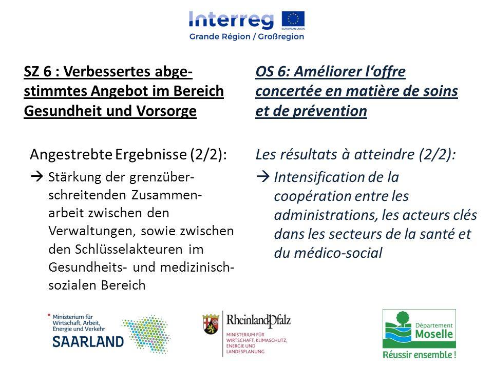 Angestrebte Ergebnisse (2/2):  Stärkung der grenzüber- schreitenden Zusammen- arbeit zwischen den Verwaltungen, sowie zwischen den Schlüsselakteuren