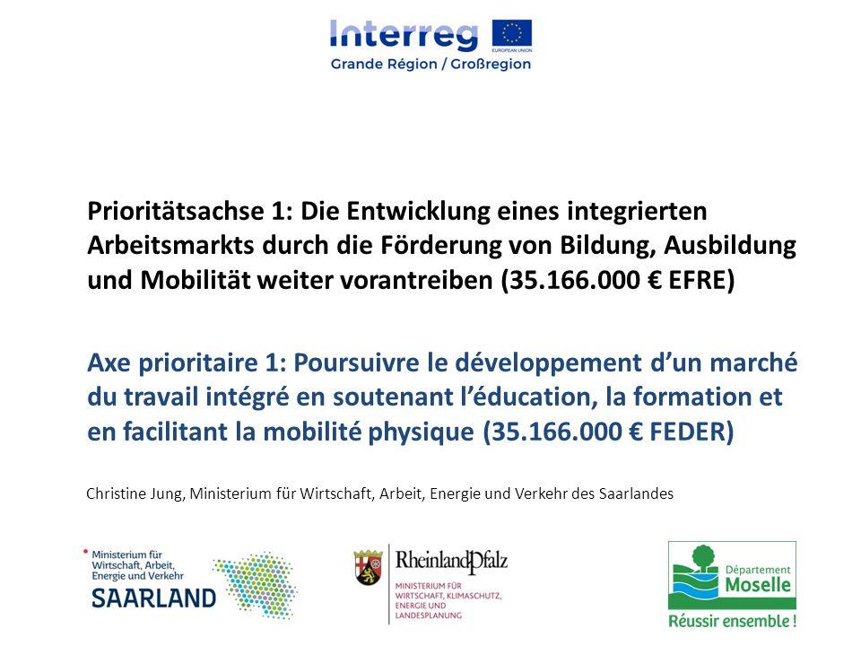 Prioritätsachse 1: Die Entwicklung eines integrierten Arbeitsmarkts durch die Förderung von Bildung, Ausbildung und Mobilität weiter vorantreiben (35.