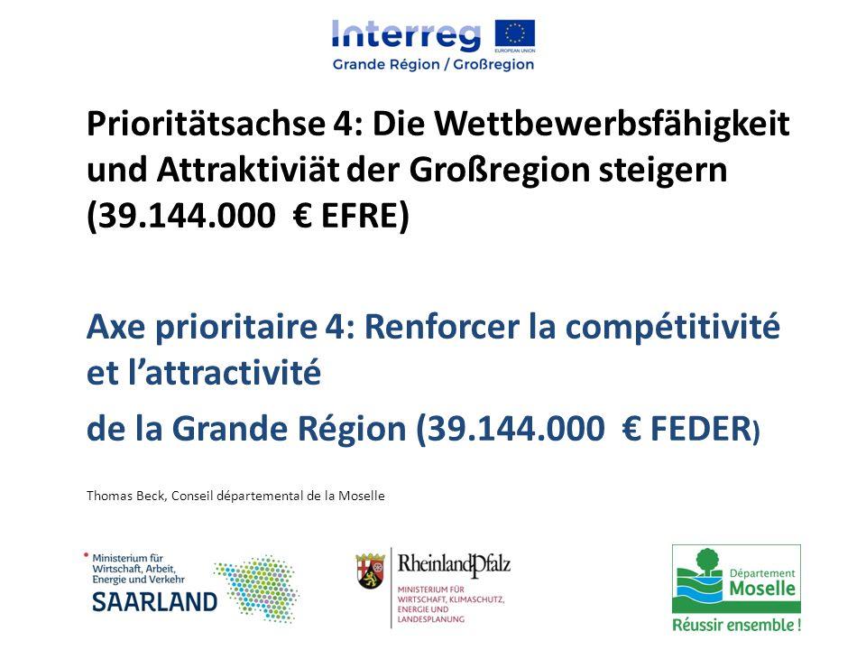 Prioritätsachse 4: Die Wettbewerbsfähigkeit und Attraktiviät der Großregion steigern (39.144.000 € EFRE) Axe prioritaire 4: Renforcer la compétitivité