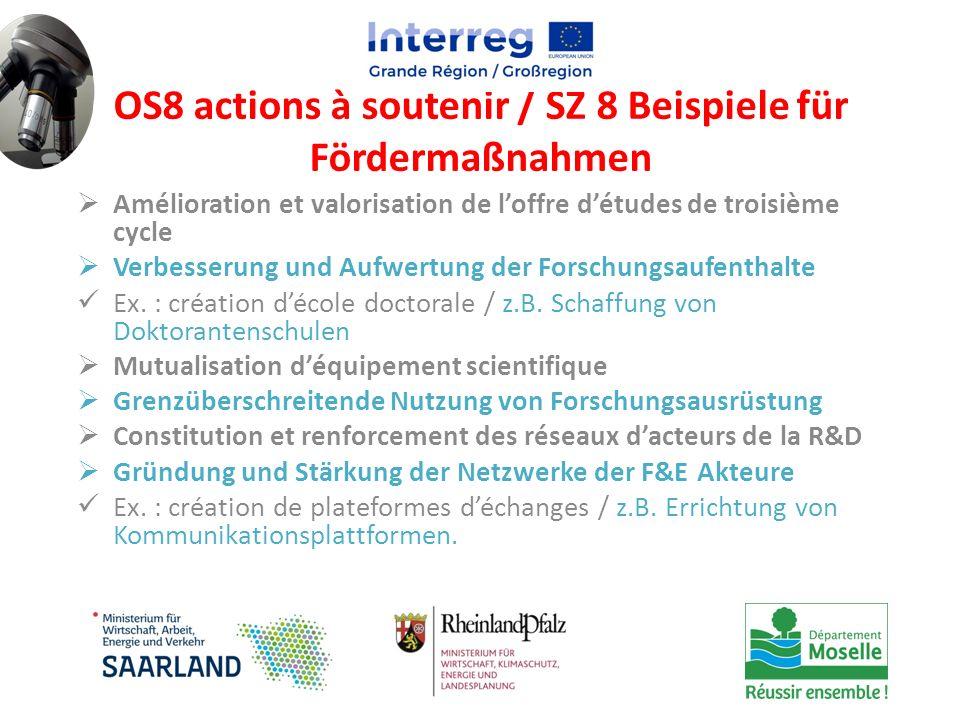  Amélioration et valorisation de l'offre d'études de troisième cycle  Verbesserung und Aufwertung der Forschungsaufenthalte Ex. : création d'école d