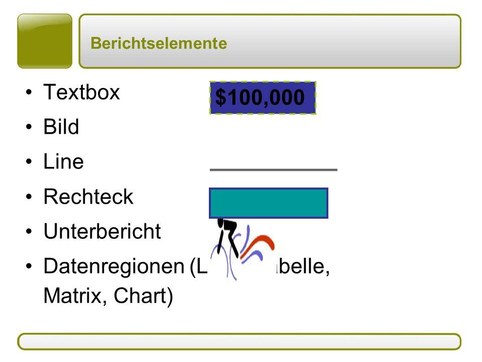 Berichtselemente Textbox Bild Line Rechteck Unterbericht Datenregionen (Liste, Tabelle, Matrix, Chart) $100,000