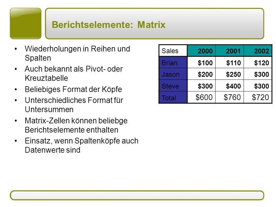 Berichtselemente: Matrix Wiederholungen in Reihen und Spalten Auch bekannt als Pivot- oder Kreuztabelle Beliebiges Format der Köpfe Unterschiedliches