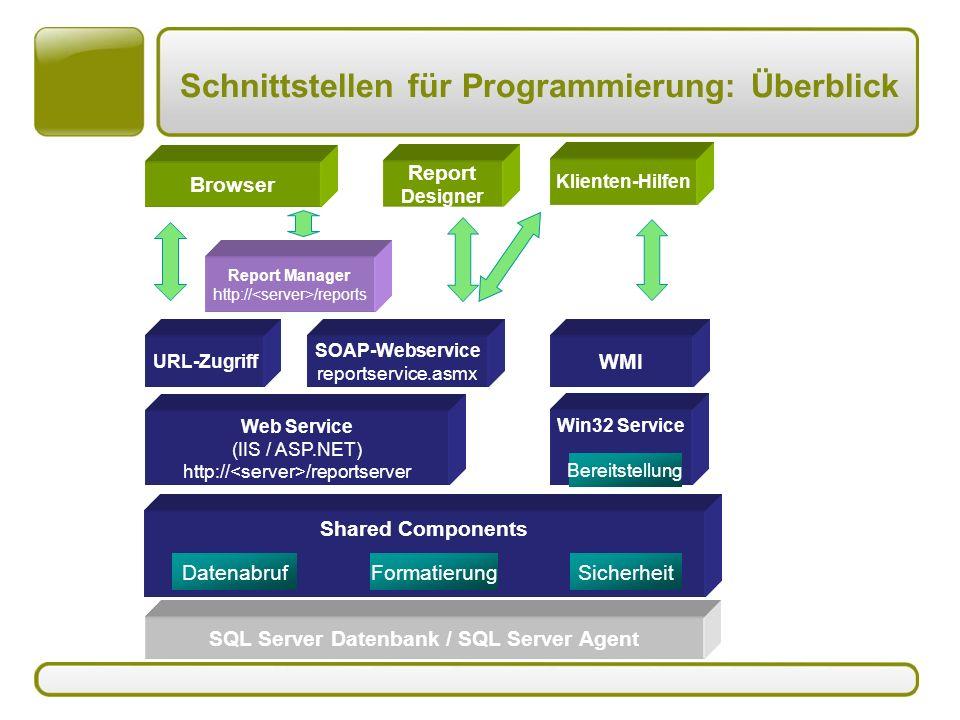 SQL Server Datenbank / SQL Server Agent Shared Components Web Service (IIS / ASP.NET) http:// /reportserver Win32 Service Schnittstellen für Programmi