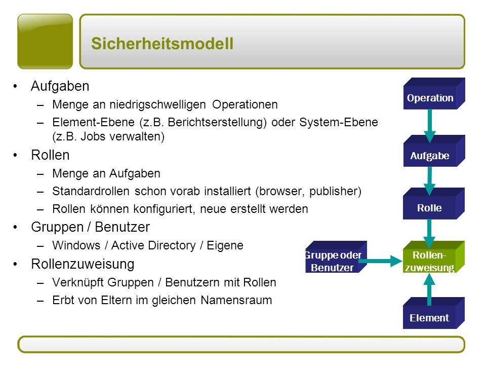Sicherheitsmodell Aufgaben –Menge an niedrigschwelligen Operationen –Element-Ebene (z.B. Berichtserstellung) oder System-Ebene (z.B. Jobs verwalten) R