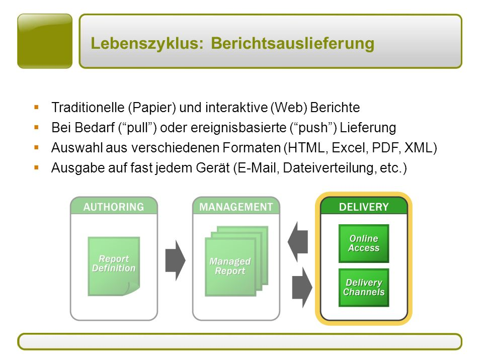 Einsatz-Szenario Datenquellen Dateien, OLE DB, ODBC,.NET Oracle SQL Server DB2 KlientenBerichtsserver Web Farm Windows Server SQL Server 2005 Bericht-Metadaten & Cache Failover Cluster Vertei- lung Report Server Windows Server IIS SQL Server 2005 Report Server Windows Server IIS Report Server Windows Server IIS