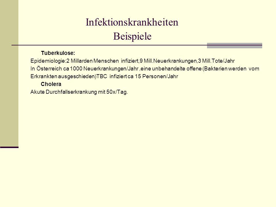 Infektionskrankheiten Beispiele Tuberkulose: Epidemiologie:2 Millarden Menschen infiziert,9 Mill.Neuerkrankungen,3 Mill.Tote/Jahr In Österreich ca 100
