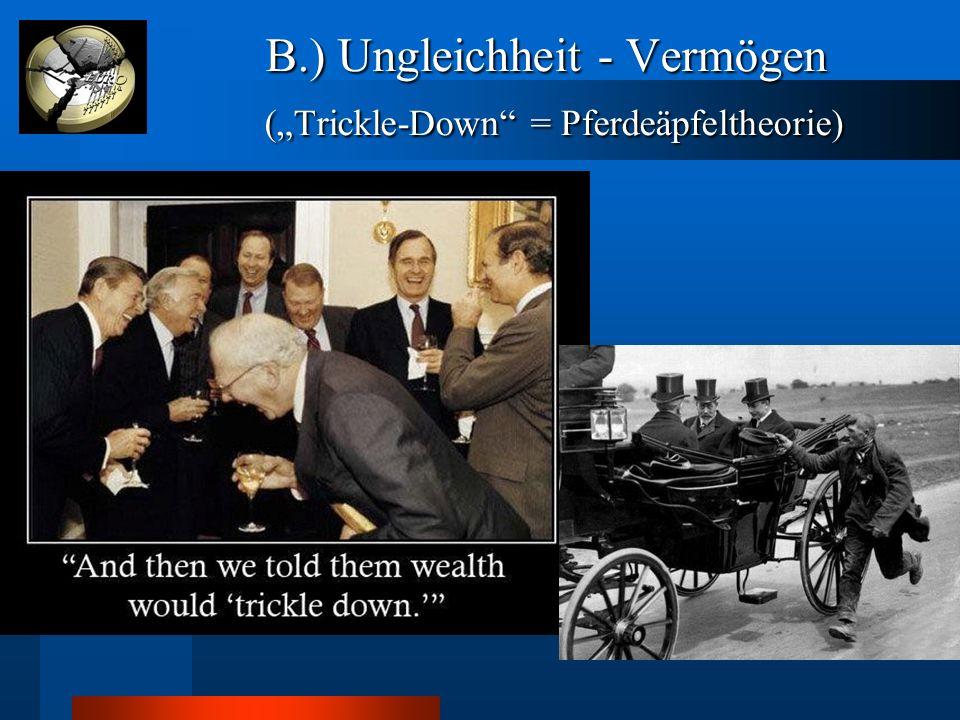 """B.) Ungleichheit - Vermögen (""""Trickle-Down"""" = Pferdeäpfeltheorie) B.) Ungleichheit - Vermögen (""""Trickle-Down"""" = Pferdeäpfeltheorie)"""