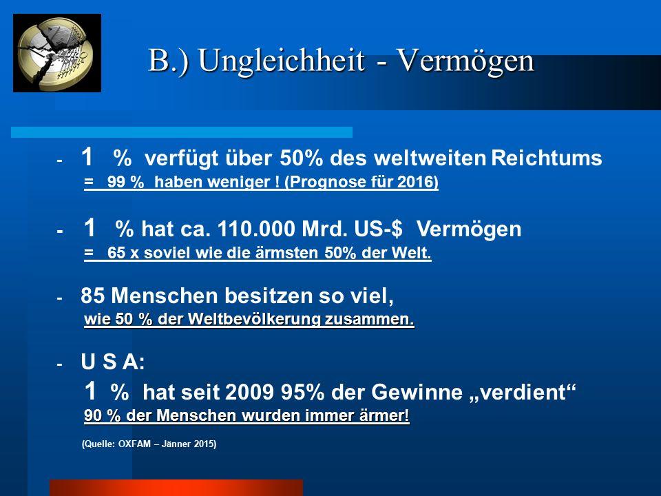 B.) Ungleichheit - Vermögen B.) Ungleichheit - Vermögen - 1 % verfügt über 50% des weltweiten Reichtums = 99 % haben weniger ! (Prognose für 2016) - 1