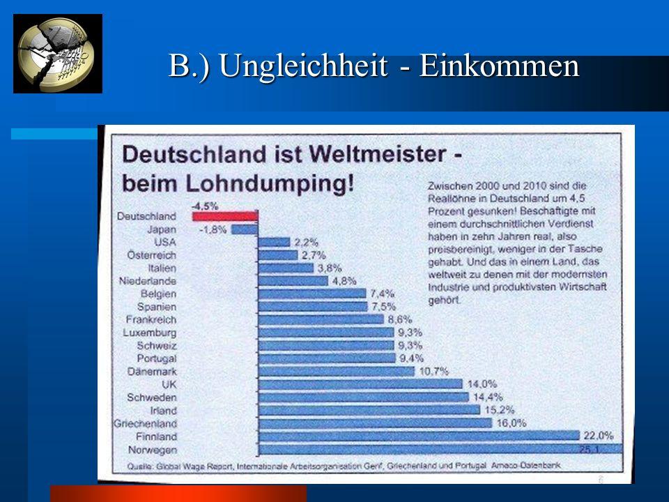 B.) Ungleichheit - Einkommen