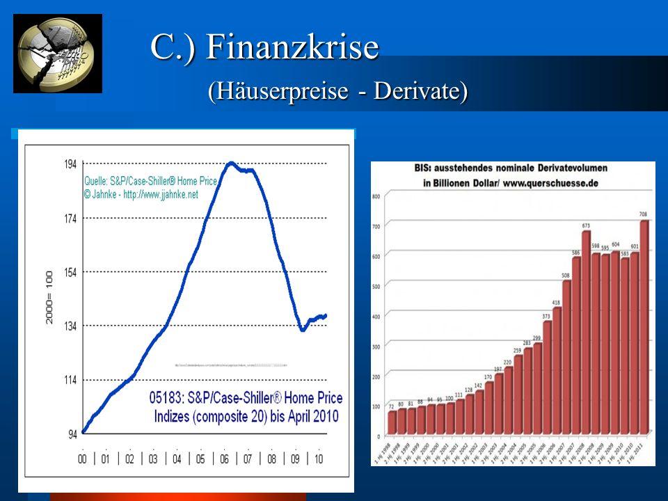 C.) Finanzkrise (Häuserpreise - Derivate) C.) Finanzkrise (Häuserpreise - Derivate)