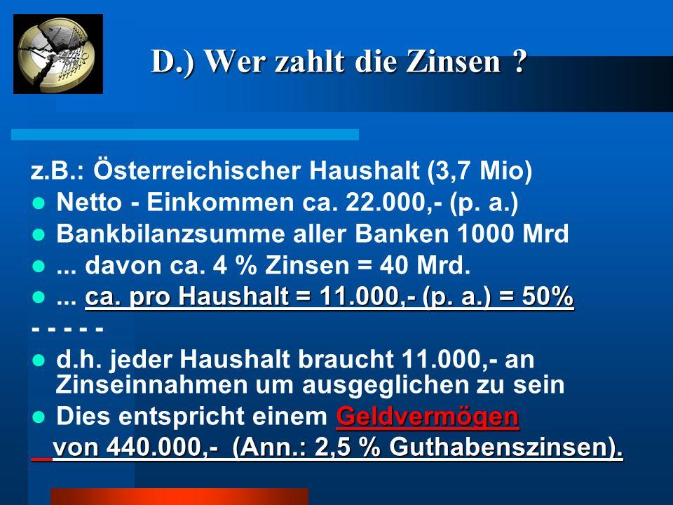 D.) Wer zahlt die Zinsen ? D.) Wer zahlt die Zinsen ? z.B.: Österreichischer Haushalt (3,7 Mio) Netto - Einkommen ca. 22.000,- (p. a.) Bankbilanzsumme
