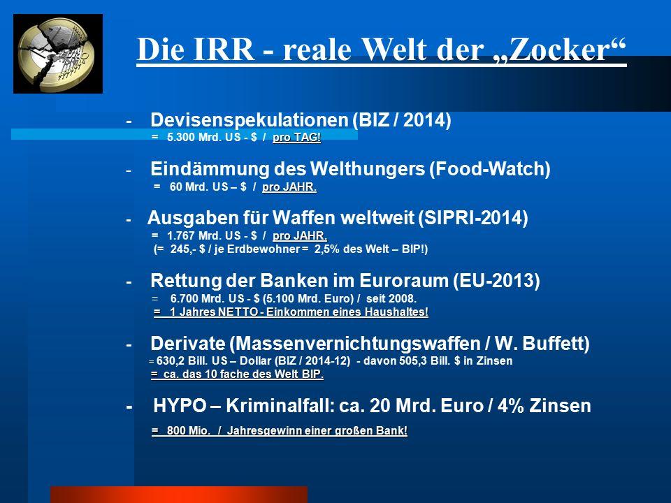 - Devisenspekulationen (BIZ / 2014) pro TAG! = 5.300 Mrd. US - $ / pro TAG! - Eindämmung des Welthungers (Food-Watch) pro JAHR. = 60 Mrd. US – $ / pro