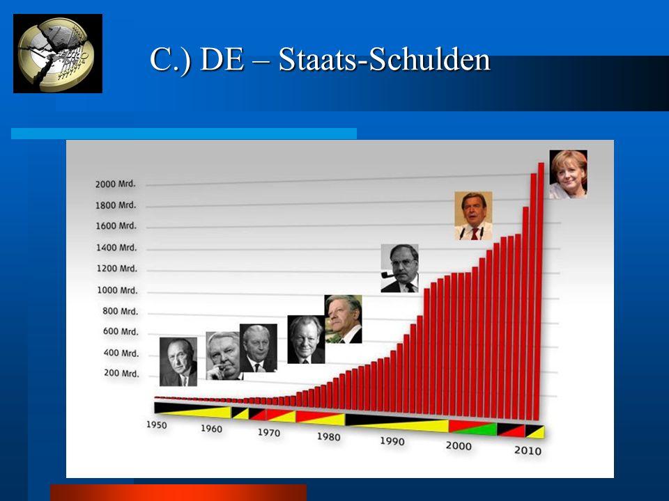 C.) DE – Staats-Schulden C.) DE – Staats-Schulden