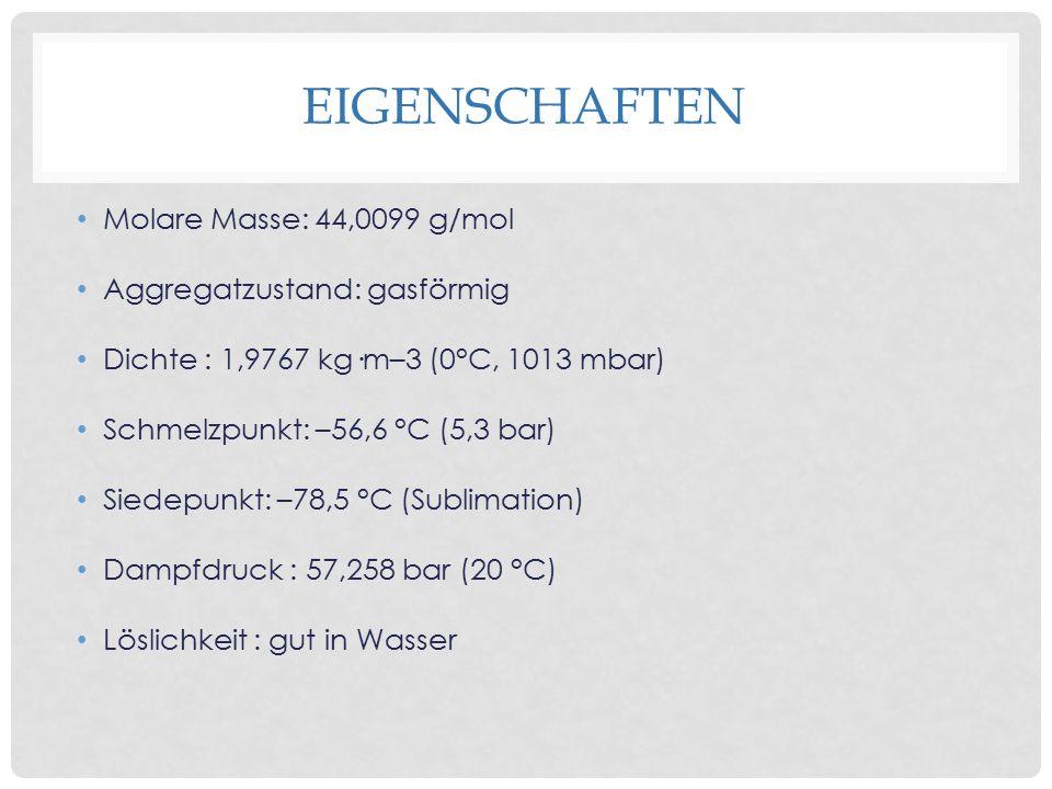 EIGENSCHAFTEN Molare Masse: 44,0099 g/mol Aggregatzustand: gasförmig Dichte : 1,9767 kg·m–3 (0°C, 1013 mbar) Schmelzpunkt: –56,6 °C (5,3 bar) Siedepun