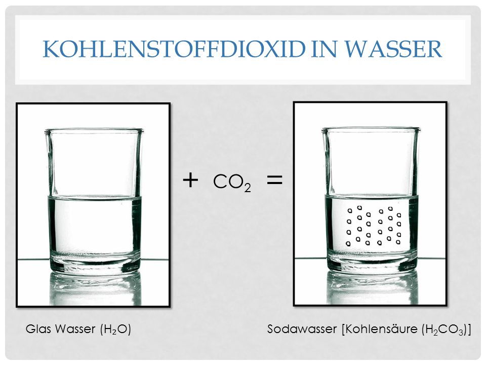 KOHLENSTOFFDIOXID IN WASSER Glas Wasser (H ₂ O) + CO 2 = Sodawasser [Kohlensäure (H 2 CO 3 )]