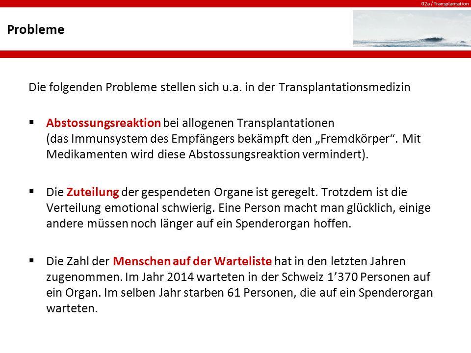 02a / Transplantation Diskussion Aufgabenstellung: Diskutiert in Kleingruppen das Thema Transplantation aufgrund unterschiedlicher Vorgaben.