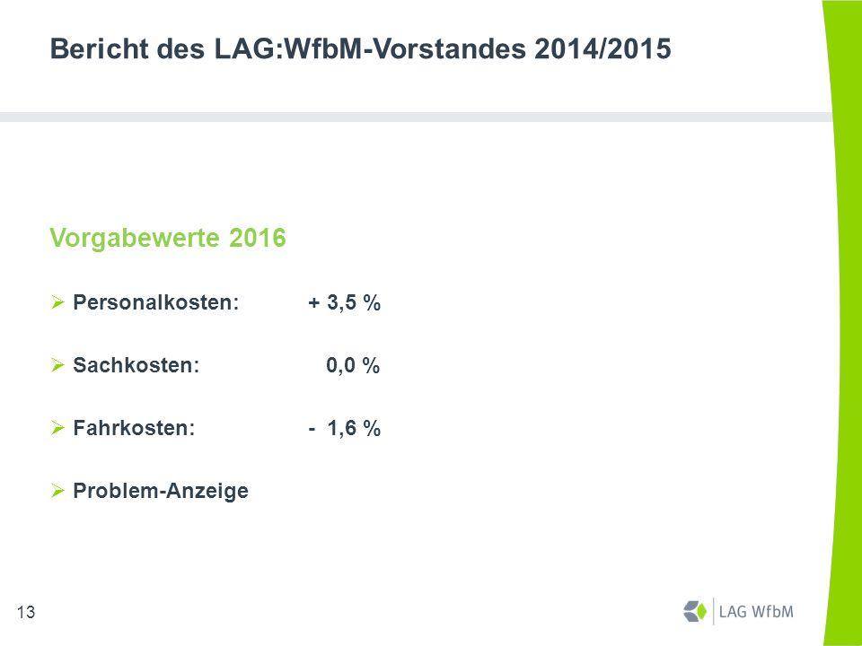 Bericht des LAG:WfbM-Vorstandes 2014/2015 Vorgabewerte 2016  Personalkosten:+ 3,5 %  Sachkosten: 0,0 %  Fahrkosten:- 1,6 %  Problem-Anzeige 13