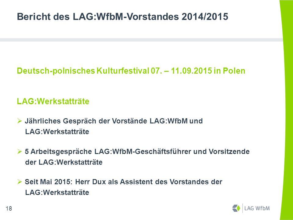 Bericht des LAG:WfbM-Vorstandes 2014/2015 Deutsch-polnisches Kulturfestival 07. – 11.09.2015 in Polen LAG:Werkstatträte  Jährliches Gespräch der Vors