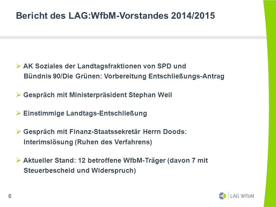 Bericht des LAG:WfbM-Vorstandes 2014/2015 Qualifizierungsbausteine  LAG:WfbM-Fachtag Qualifizierungsbausteine mit 140 Teilnehmern (18.05.2015)  Bisherige RAG-Projektgruppen arbeiten in modifizierter Zusammensetzung weiter  Qualifizierungs-Bausteine, Anwendungs-Hinweise und wichtige Informationen zu den Bausteinen im internen Bereich der LAG:WfbM-Homepage abrufbar  Zertifizierte LAG:WfbM-Qualifizierungsbausteine bisher ca.
