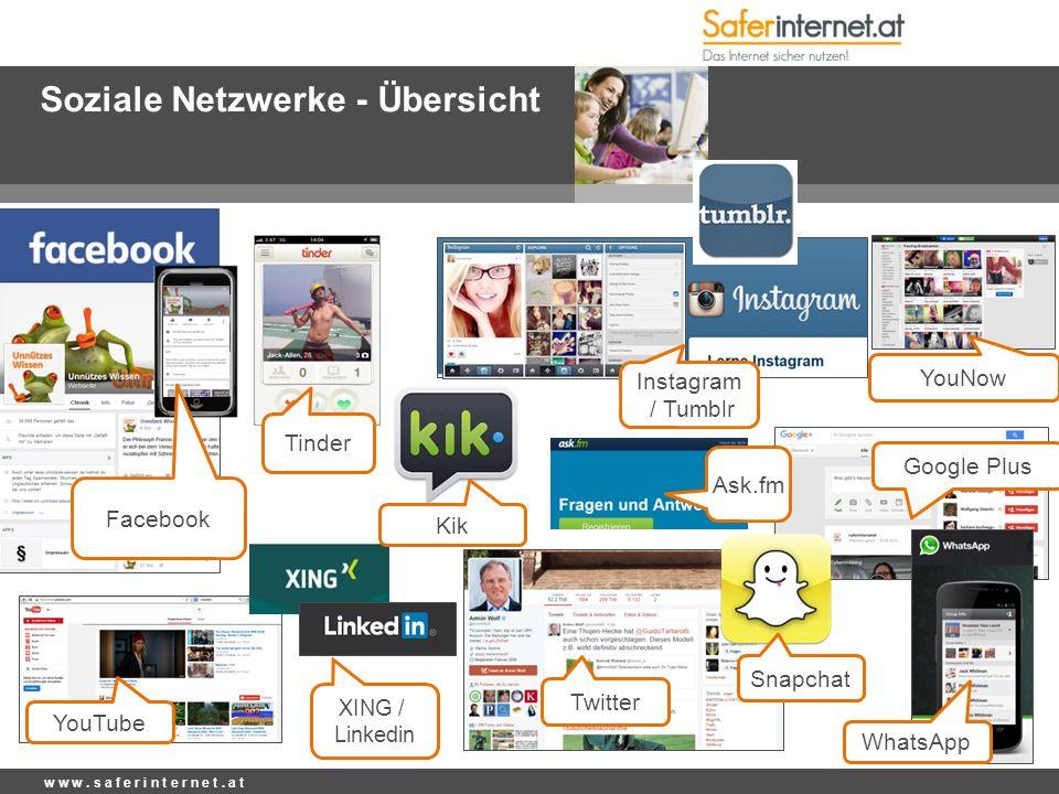 Soziale Netzwerke - Übersicht w w w. s a f e r i n t e r n e t. a t Twitter Ask.fm Google Plus Snapchat YouTube YouNow Tinder Instagram / Tumblr Whats
