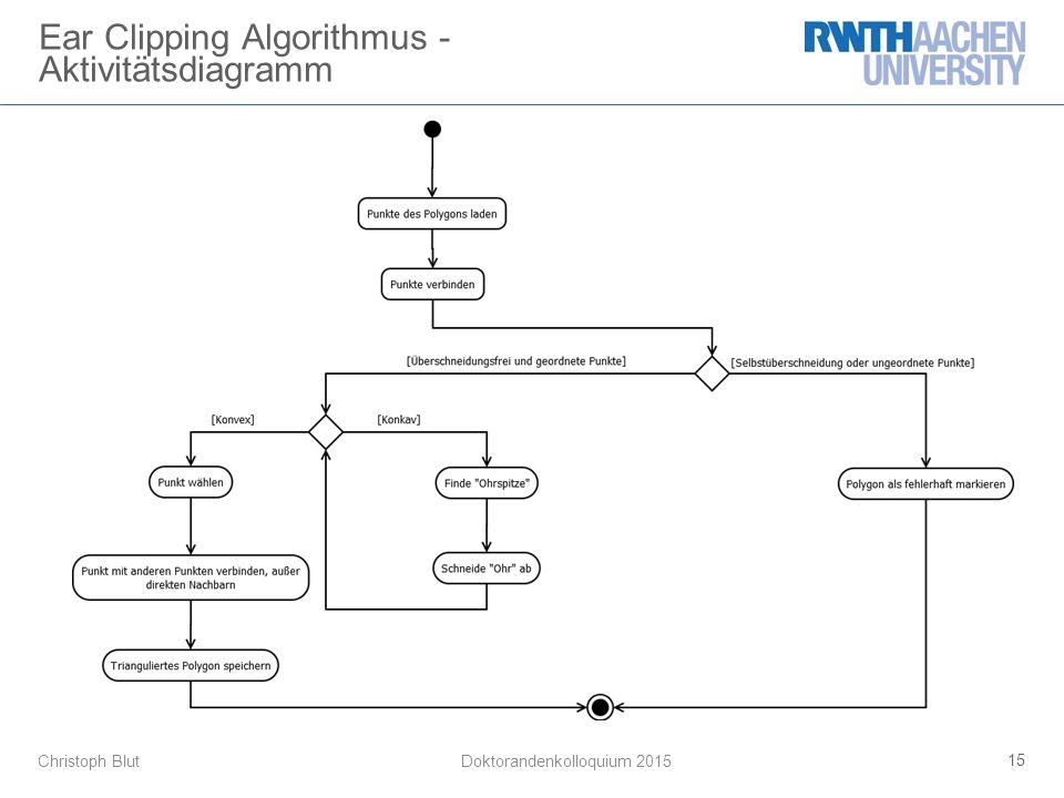Christoph Blut Ear Clipping Algorithmus - Aktivitätsdiagramm 15 Doktorandenkolloquium 2015
