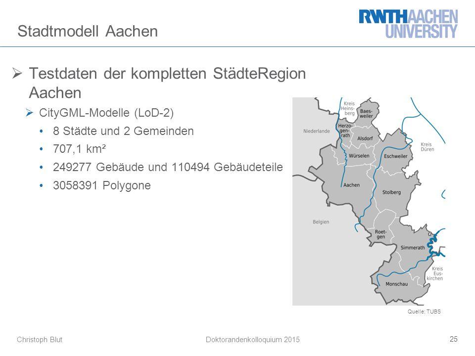 Christoph Blut Stadtmodell Aachen  Testdaten der kompletten StädteRegion Aachen  CityGML-Modelle (LoD-2) 8 Städte und 2 Gemeinden 707,1 km² 249277 Gebäude und 110494 Gebäudeteile 3058391 Polygone 25 Doktorandenkolloquium 2015 Quelle: TUBS