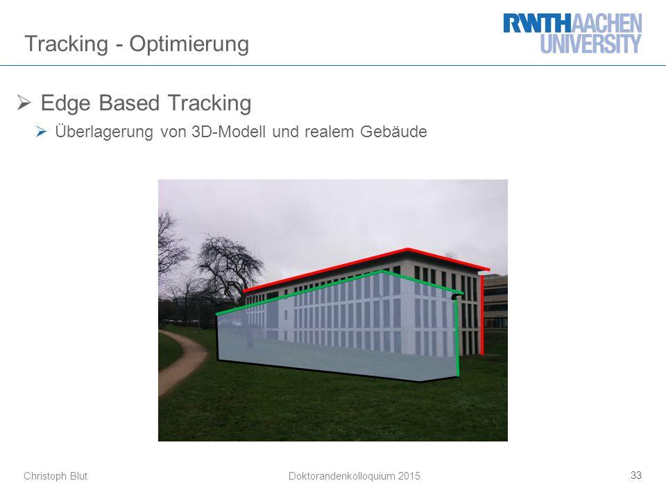 Christoph Blut Tracking - Optimierung  Edge Based Tracking  Überlagerung von 3D-Modell und realem Gebäude 33 Doktorandenkolloquium 2015
