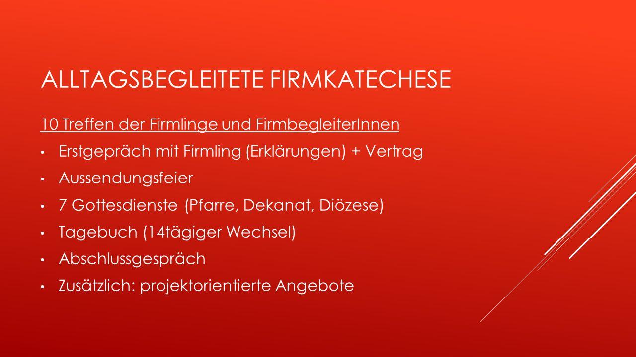 ALLTAGSBEGLEITETE FIRMKATECHESE 10 Treffen der Firmlinge und FirmbegleiterInnen Erstgepräch mit Firmling (Erklärungen) + Vertrag Aussendungsfeier 7 Gottesdienste (Pfarre, Dekanat, Diözese) Tagebuch (14tägiger Wechsel) Abschlussgespräch Zusätzlich: projektorientierte Angebote