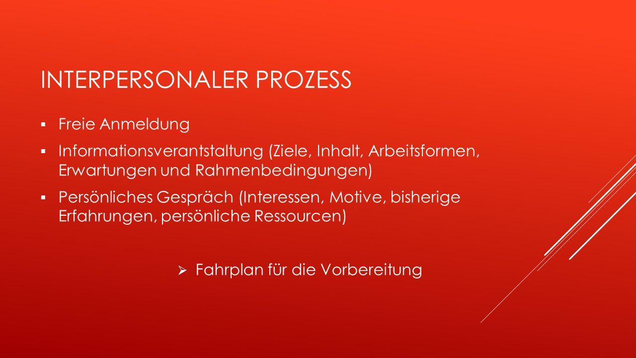 INTERPERSONALER PROZESS  Freie Anmeldung  Informationsverantstaltung (Ziele, Inhalt, Arbeitsformen, Erwartungen und Rahmenbedingungen)  Persönliches Gespräch (Interessen, Motive, bisherige Erfahrungen, persönliche Ressourcen)  Fahrplan für die Vorbereitung