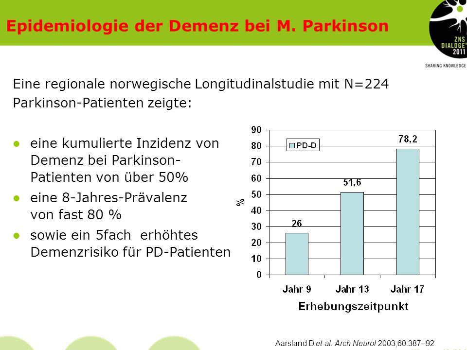 Häufigkeit neuropsychiatrischer Symptome bei Patienten mit Parkinsonerkrankung (N=1.331) Wittchen et al. 2006