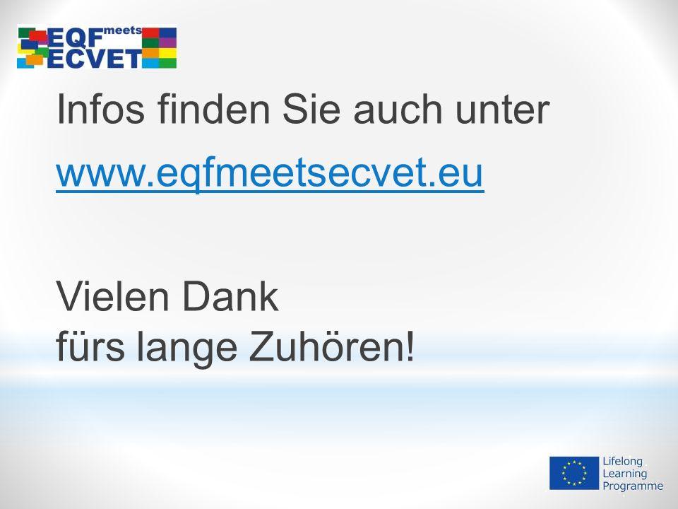 Infos finden Sie auch unter www.eqfmeetsecvet.eu Vielen Dank fürs lange Zuhören!