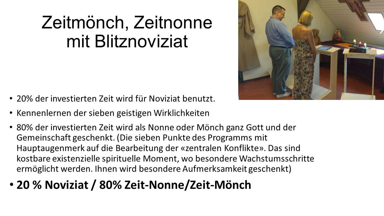 Zeitmönch, Zeitnonne mit Blitznoviziat 20% der investierten Zeit wird für Noviziat benutzt.