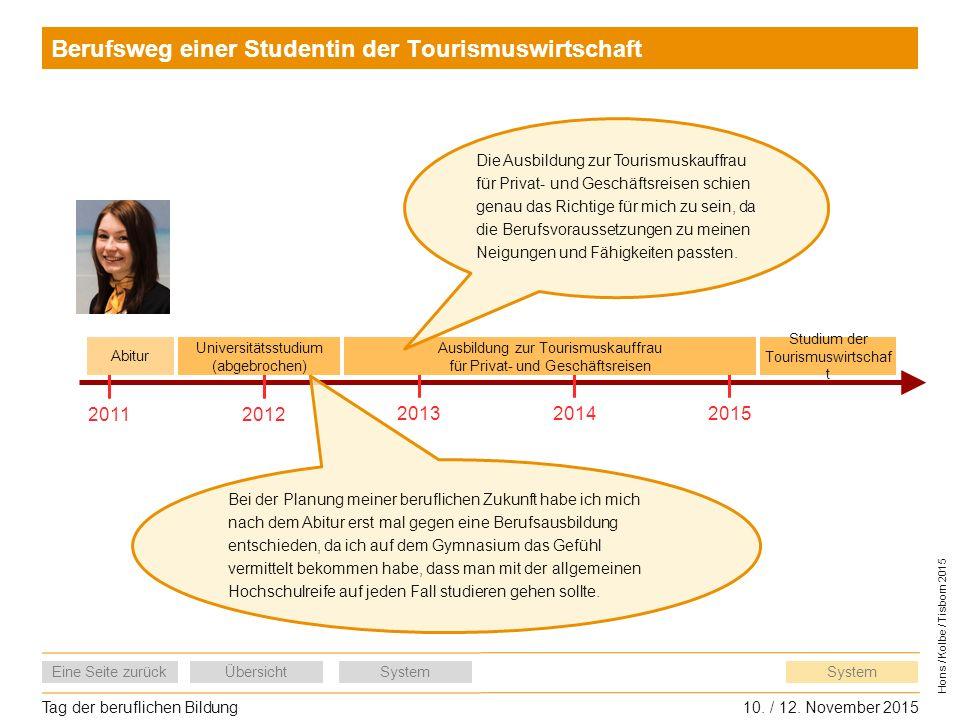 Tag der beruflichen Bildung10. / 12. November 2015 Eine Seite zurückÜbersichtSystem Hons / Kolbe / Tisborn 2015 System Berufsweg einer Studentin der T