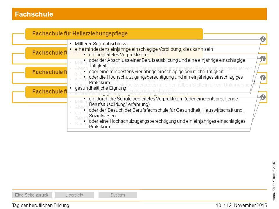 Tag der beruflichen Bildung10. / 12. November 2015 Eine Seite zurückÜbersichtSystem Hons / Kolbe / Tisborn 2015 Fachschule Fachschule für Heilerziehun