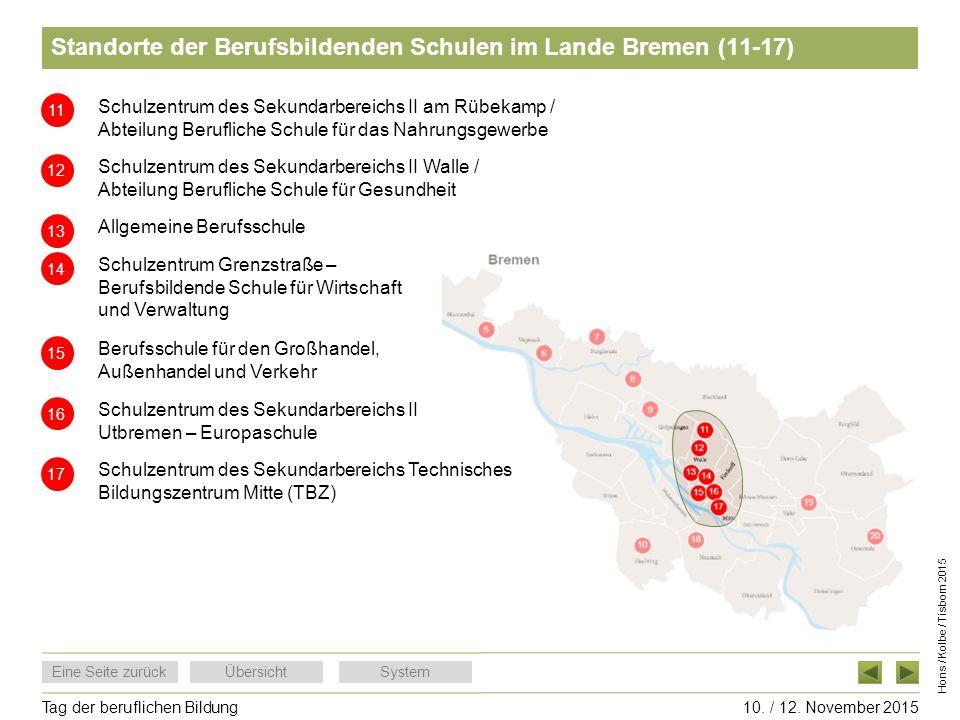 Tag der beruflichen Bildung Eine Seite zurückÜbersichtSystem Hons / Kolbe / Tisborn 2015 10. / 12. November 2015 Standorte der Berufsbildenden Schulen