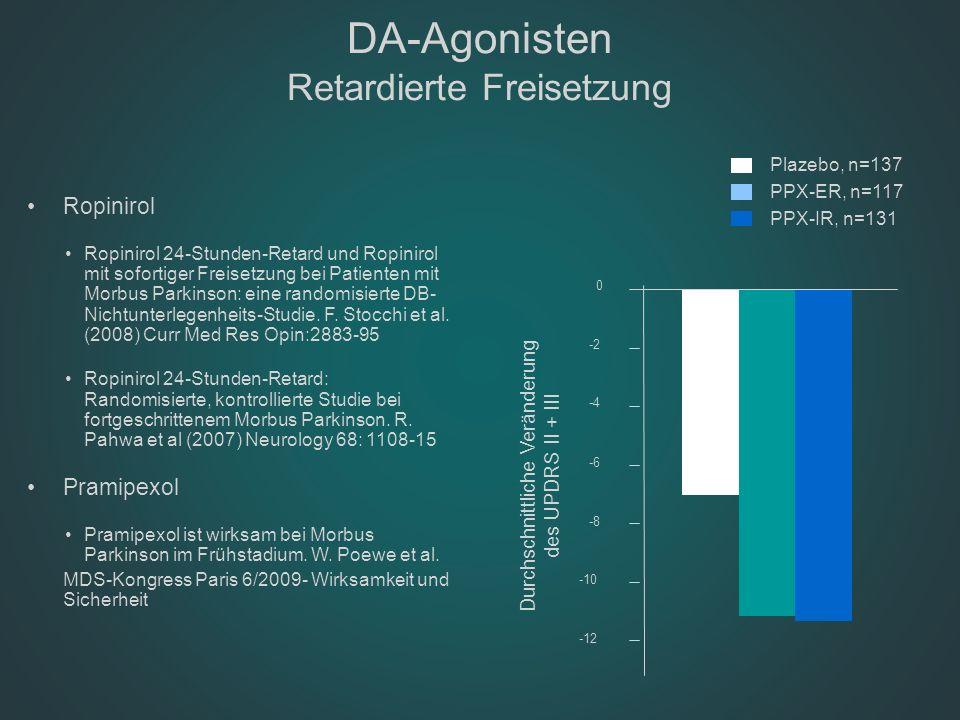 DA-Agonisten Retardierte Freisetzung Ropinirol Ropinirol 24-Stunden-Retard und Ropinirol mit sofortiger Freisetzung bei Patienten mit Morbus Parkinson