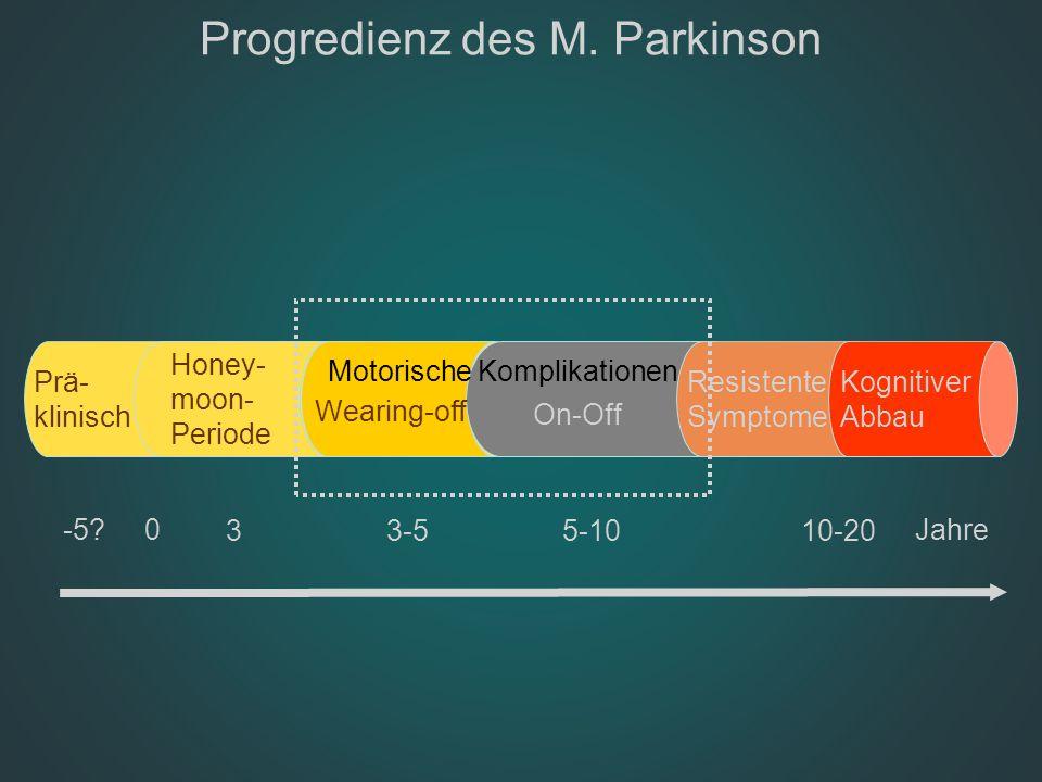 Progredienz des M. Parkinson Honey- moon- Periode Motorische Komplikationen Resistente Symptome Kognitiver Abbau Prä- klinisch Wearing-off On-Off 35-1